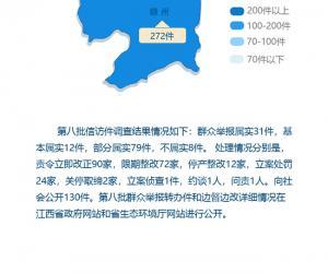【图解】中央第四生态环保督察组向江西移交第二十批信访件