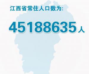 第七次全国人口普查江西省常住人口数公布