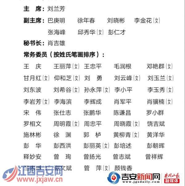 刘兰芳当选政协吉安市第五届委员会主席